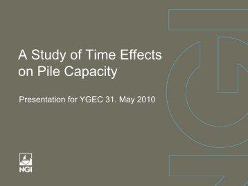 Time effects on pile capacity - NGI