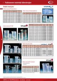 Podstawowe materiały laboratoryjne