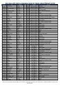 2013-2014 Güz Yarıyılı Öğrenci Ortalamaları (LİSANS) - Page 3