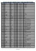 2013-2014 Güz Yarıyılı Öğrenci Ortalamaları (LİSANS) - Page 4