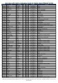 2013-2014 Güz Yarıyılı Öğrenci Ortalamaları (LİSANS) - Page 6