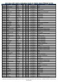 2013-2014 Güz Yarıyılı Öğrenci Ortalamaları (LİSANS) - Page 7