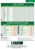 Lista 1097le5kgbdc - Page 2
