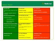 Competitor Status Match Grid