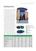Detailhandelsanalyse 2008 - Svendborg kommune - Page 7