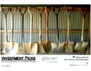 Glacier by Sanlam - Cannon Asset Managers