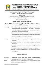 SK Pembagian Tugas Semester Genap 2009/2010