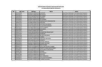 Daftar Peserta BBKPM Surakarta.pdf
