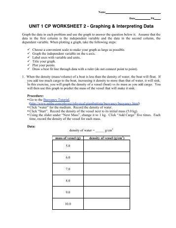 unit 1 worksheet