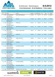 Staffel - Garmin Alpen-Triathlon