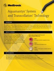 Aquamantys® System and Transcollation® Technology - Medel