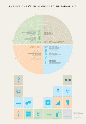 THE DEsIGnER's FIELD GuIDE TO susTAInAbILITY - Lunar Design