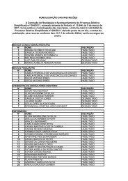 medico clinico geral/pediatra nº nome inscrição 1 bibiana schmidt ...