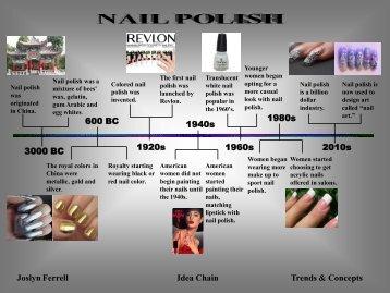 Nail polish - Blogs