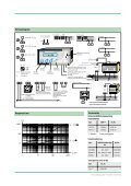 Ground Fault Monitor - IRDH375 - Bender - Page 3