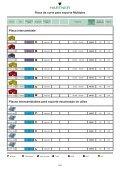 HARTNER - Sistema Multiplex - Page 4