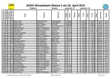 ADAC-Wendelstein-Slalom 2 am 25. April 2010 - Oberlandrunde