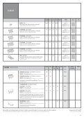 CLASSIC - Seite 2