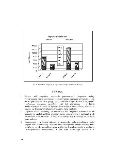 Wykorzystanie metody fitoindykacji do oceny stanu siedliska leśnej ...