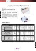 2X 2XZ Rotary Vacuum Pump - V-FLO - Page 6