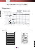 2X 2XZ Rotary Vacuum Pump - V-FLO - Page 7