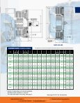Low Inertia Catalogue - Industrial Clutch Parts Limited - Page 3