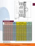 Low Inertia Catalogue - Industrial Clutch Parts Limited - Page 7