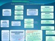 Diapositiva 1 - Studium