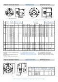 Flyer - Rotor Tool GmbH - Page 2