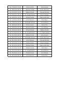 Datum + Uhrzeit: Kommunionhelfer: Lektor: - St-andreas-clp.de - Page 3