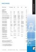 Katalog ADLER Kugelhähne - Dietrich Schwabe - Seite 2