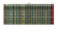Ergebnisse - LAC WOLFSBERG - Startseite
