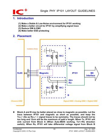 Single PHY IP101 LAYOUT GUIDELINES 1. Introduction 2. Placement