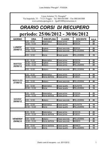 """periodo: 25/06/2012 - 30/06/2012 - Liceo Artistico """"Perugini"""""""
