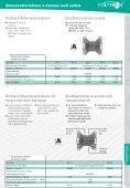 Antennendosen, Zubehör Outlet sockets, accessories - Tekno Group - Seite 4