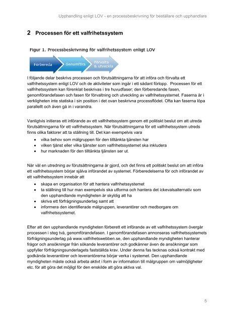 Upphandling enligt LOV - en processbeskrivning