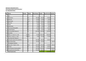 rencana anggaran biaya pelatihan dasar fasilitator 2011 0c ... - P2KP