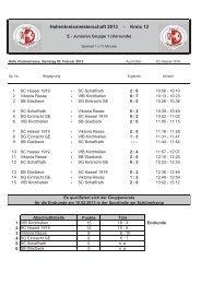 Endergebnisse E-Junioren Vorrunde HKM 2013 - Kreis 12
