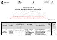 1 Program Operacyjny Kapitał Ludzki Poddziałanie 8.1.2 Wsparcie ...
