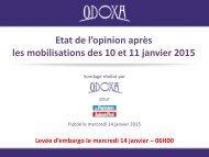 Odoxa-pour-le-Parisien-Aujourdhui-en-France-Etat-de-lopinion-après-les-mobilisations-des-10-et-11-janvier-2015