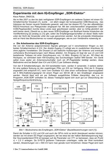 """Experimente mit dem IQ-Empfänger """"SDR-Elektor"""""""