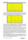 """Experimente mit dem IQ-Empfänger """"SDR-Elektor"""" - Page 3"""