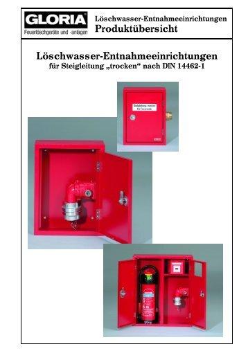 Produktübersicht Löschwasser-Entnahmeeinrichtungen