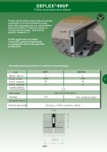deflex® 710 - Plantas - Page 4