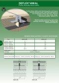 deflex® 710 - Plantas - Page 6