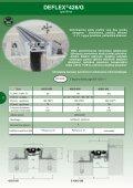 DEFLEX 446/a - Plantas - Page 3