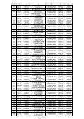 lista solicitantilor persoane fizice acceptate in programul privind ... - Page 3