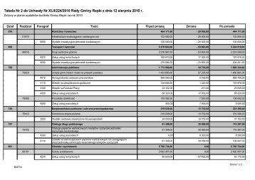 Tabela Nr 2 do Uchwały Nr XLII/224/2010 Rady Gminy Repki z dnia ...