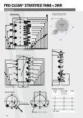 pro-clean® stratified tank - TiSUN - Page 4