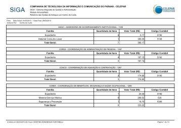 CELEPAR Família Quantidade de Itens Valor Total (R$)